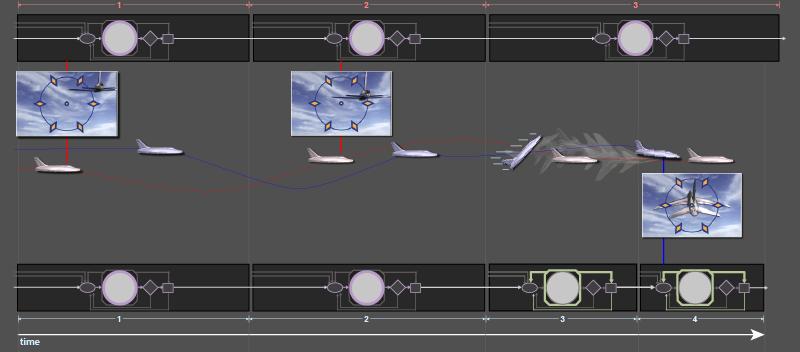 A representation of a series of air-to-air combat maneuvers